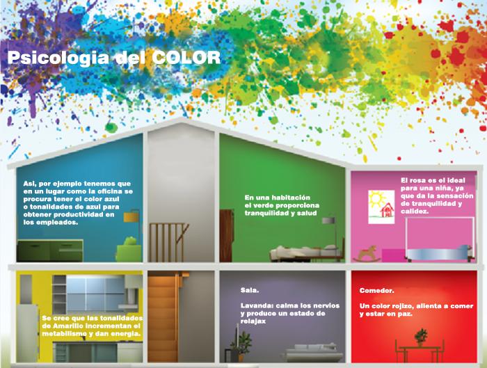 Diferencia: psicología-del-color
