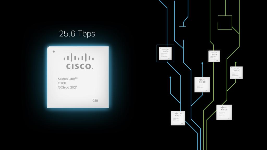 Cisco Silicon One