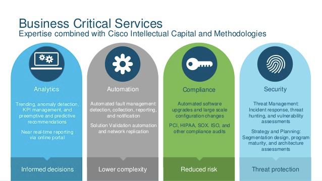 Cisco Business Critical Services